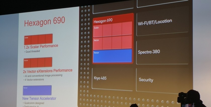 Snapdragon-855-Hexagon-690-Tensor-e1544041179518